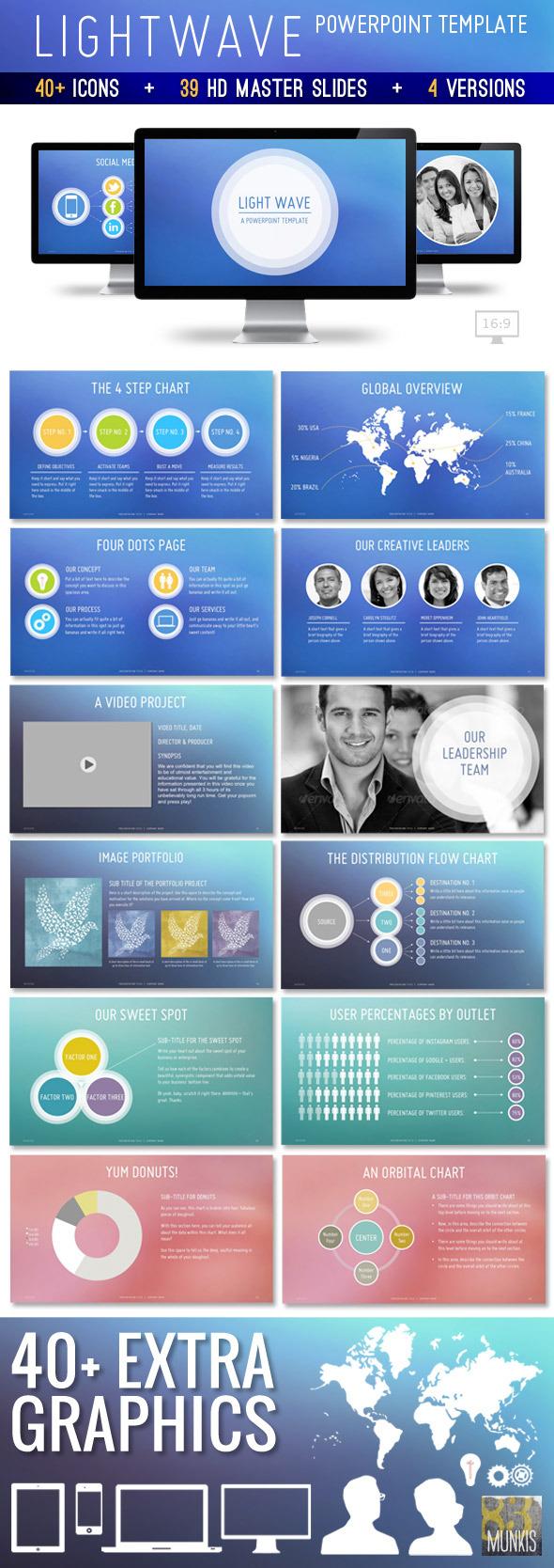 Lightwave Powerpoint Template
