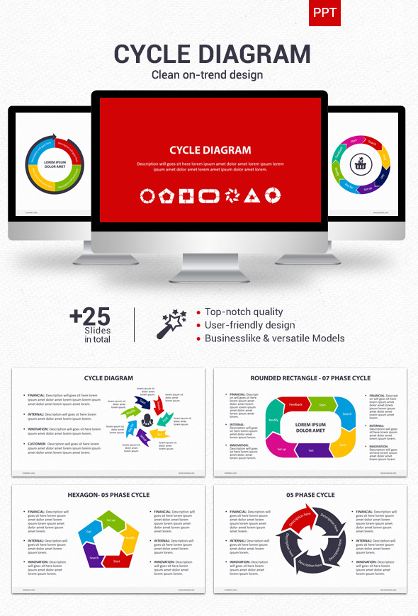 Preview Cycle Diagram Powerpoint - Download Cycle Diagram - Powerpoint