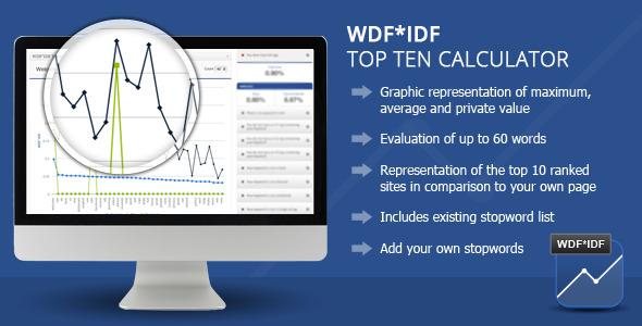 Wordpress WDF*IDF SEO Calculator
