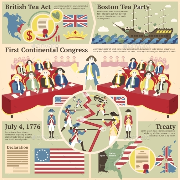 American Revolutionary War Illustrations - British