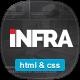 INFRA - News & Magazine HTML Template - ThemeForest Item for Sale