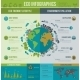 Environmental Protection and Pollution - GraphicRiver Item for Sale