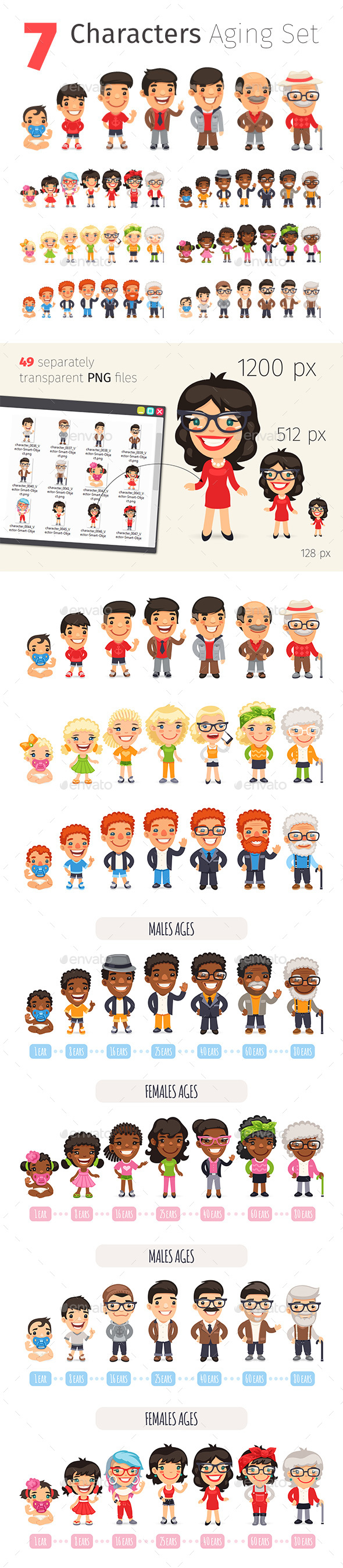 Seven Characters Aging Set