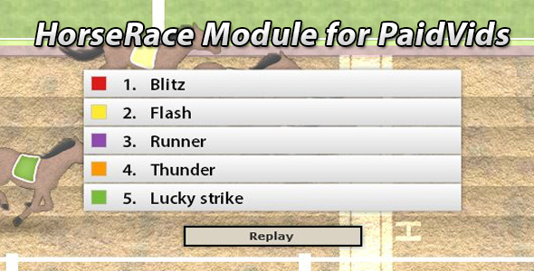 HorseRace module for PaidVids