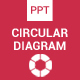 Circular Diagram - Powerpoint - GraphicRiver Item for Sale