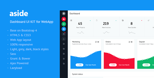 UI Kit Templates from ThemeForest