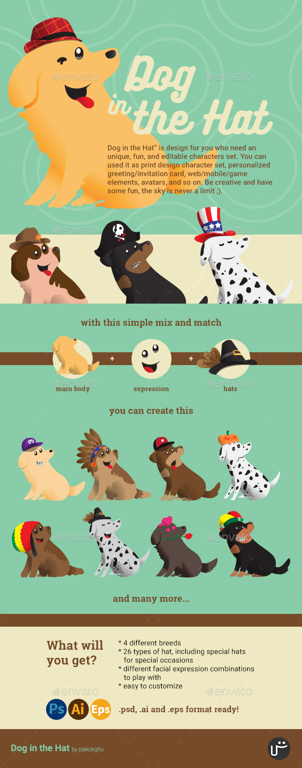 Customizable Character: Dog in The Hat