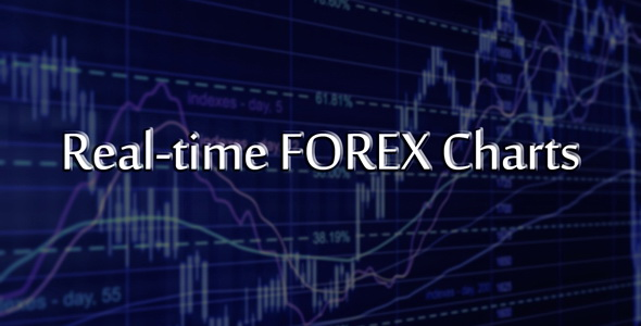 Real-time FOREX Charts | JavaScript Plugin