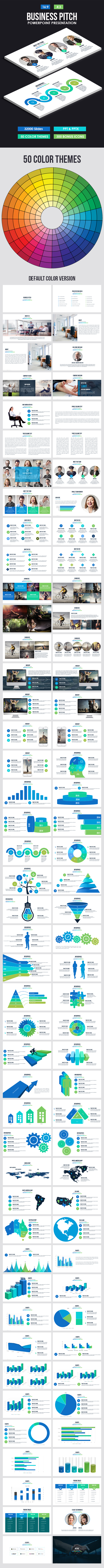 Business Pitch Powerpoint Presentation