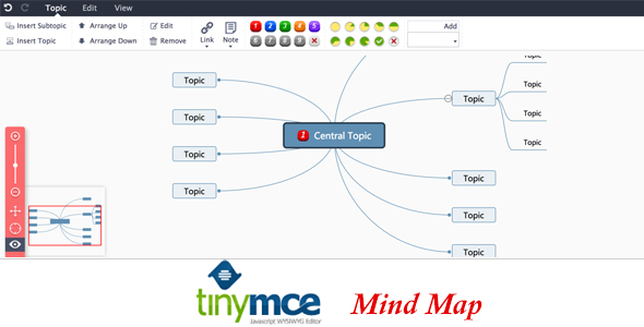 TinyMCE4 MindMap Editor
