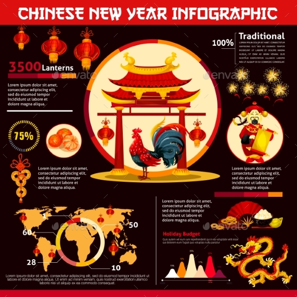 Chinese New Year Infographic with Zodiac Rooster
