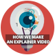 How We Make An Explainer Video - VideoHive Item for Sale