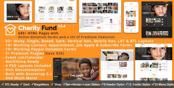 CharityFund - organizacja charytatywna non-profit