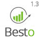 Besto - Corporate Responsive Multi Purpose WordPress Theme - ThemeForest Item for Sale
