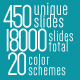 ZOYA Multipurpose Keynote Bundle Template - GraphicRiver Item for Sale