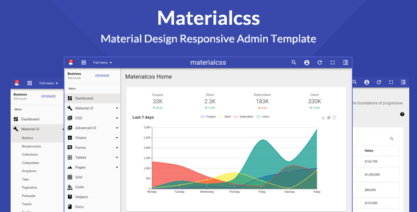 Materialize Templates from ThemeForest