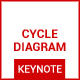 Cycle Diagram - Keynote - GraphicRiver Item for Sale
