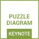 Puzzle Diagram - Keynote - GraphicRiver Item for Sale
