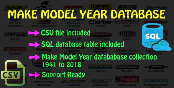 Make Model Year CSV and SQL Database Download