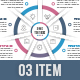 Business Circle Infographics (03 to 07 Odd Steps) - GraphicRiver Item for Sale