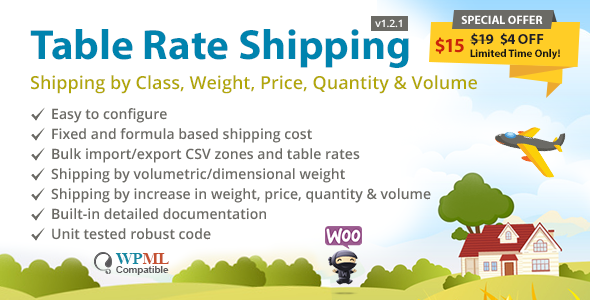 Table Rate Shipping by Class, Weight, Price, Quantity & Volume for WooCommerce Download