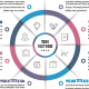 Business Circle Infographics with 08 Steps - GraphicRiver Item for Sale
