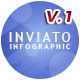 Inviato Infographic Powerpoint Template V.1 - GraphicRiver Item for Sale