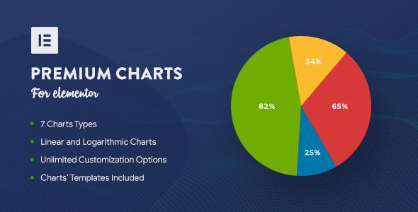 Premium Charts for Elementor