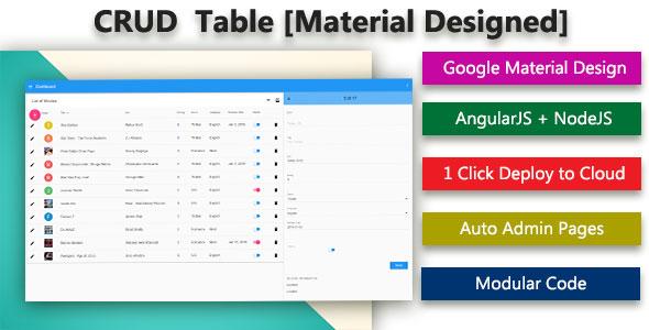mCRUD - Materialized Database CRUD Generator