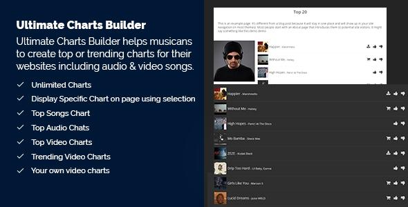 Advanced Charts Builder