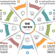Business Circle Infographics with 09 Steps - GraphicRiver Item for Sale