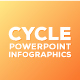 Cycle Powerpoint Infographics - GraphicRiver Item for Sale