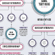 Mind Map Template - GraphicRiver Item for Sale
