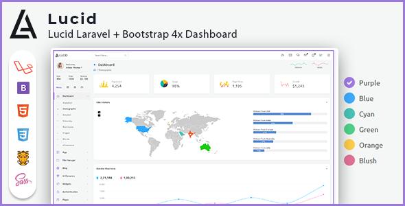 Laravel Admin Panel Website Templates from ThemeForest