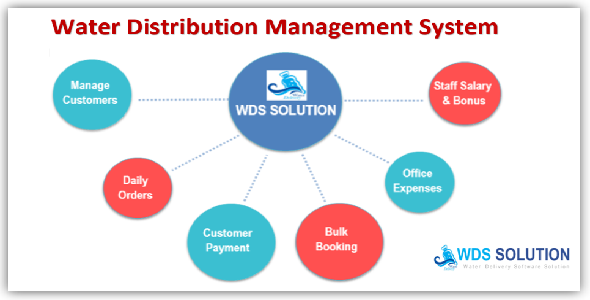 Water Distribution Management System (WDS)