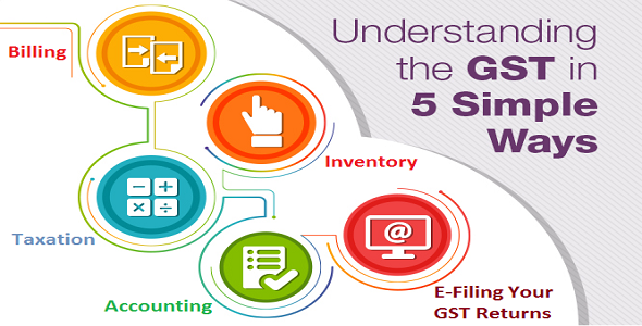 GST Billing  Accounting Software