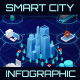 Smart City Infographic - VideoHive Item for Sale