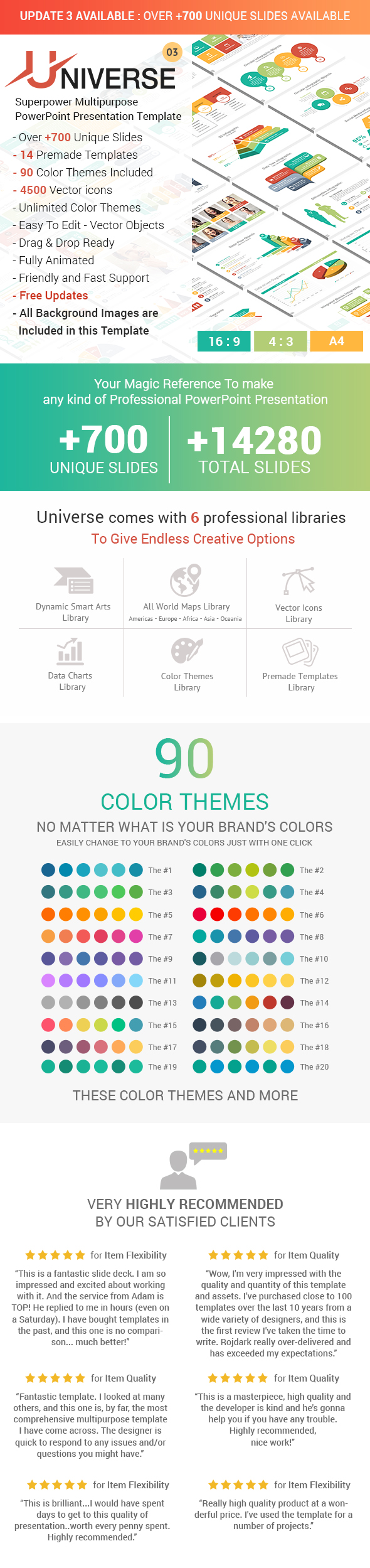 Animated Graphics, Designs & Templates from GraphicRiver