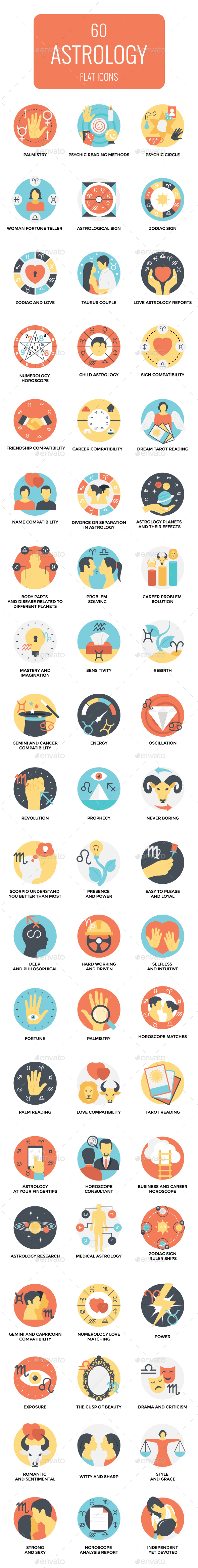 Astrology Graphics, Designs & Templates from GraphicRiver