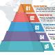 Pyramid Infographics - GraphicRiver Item for Sale