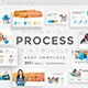 3 in 1 Planning Process Bundle Pitch Deck Powerpoint Template - GraphicRiver Item for Sale