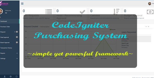 CodeIgniter Purchasing System Download