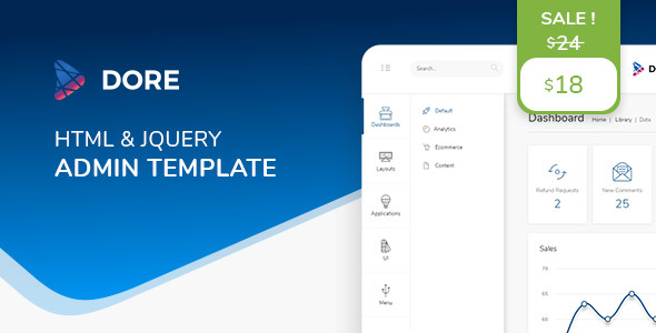 Application HTML Admin Website Templates from ThemeForest