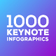 Multipurpose Infographics Keynote Templates - GraphicRiver Item for Sale