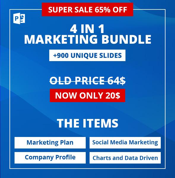 Marketing PowerPoint Bundle - 4 in 1