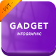 Gadget Infographic - GraphicRiver Item for Sale