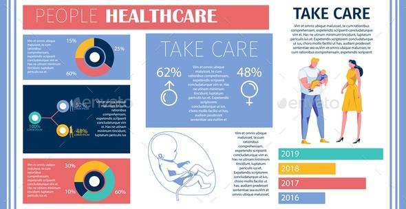 Giving Birth To Children Statistics, Parenthood.