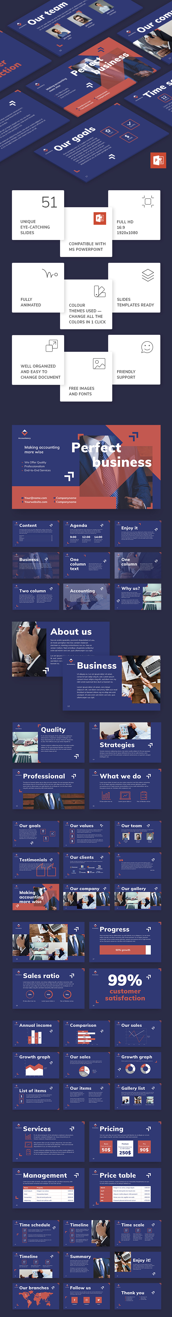 Accountancy Firm PowerPoint Presentation Template