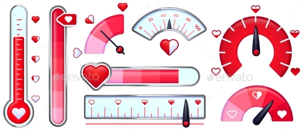 Love Meter Valentines Day Card