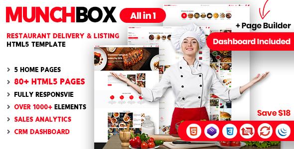 Munchbox | Responsive Restaurant Listing HTML Template